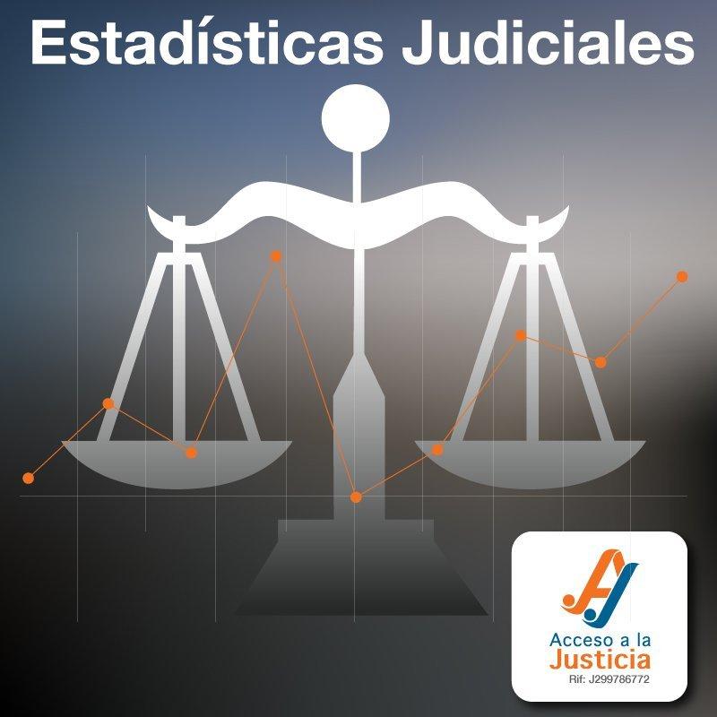 Informe sobre el desempeño del poder judicial venezolano, 2001-2015