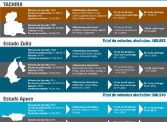 Más de un millón 700 mil electores con derechos limitados