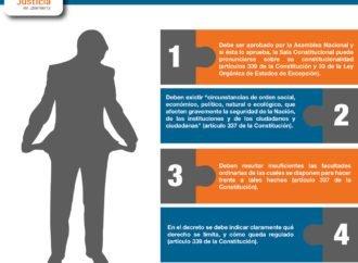 4 exigencias constitucionales del Decreto de Emergencia Económica N° 2.184