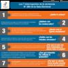 Las 7 interrogantes de la sentencia N° 260 de la Sala Electoral