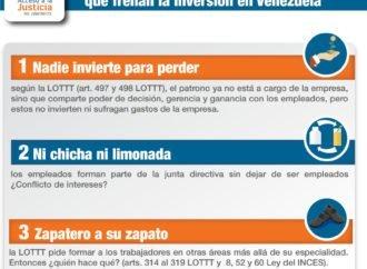 3 características de la LOTTT que frenan la inversión en Venezuela