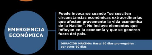La deducción de salarios a personal directivo, a los fines del cálculo de la renta bruta del ISLR