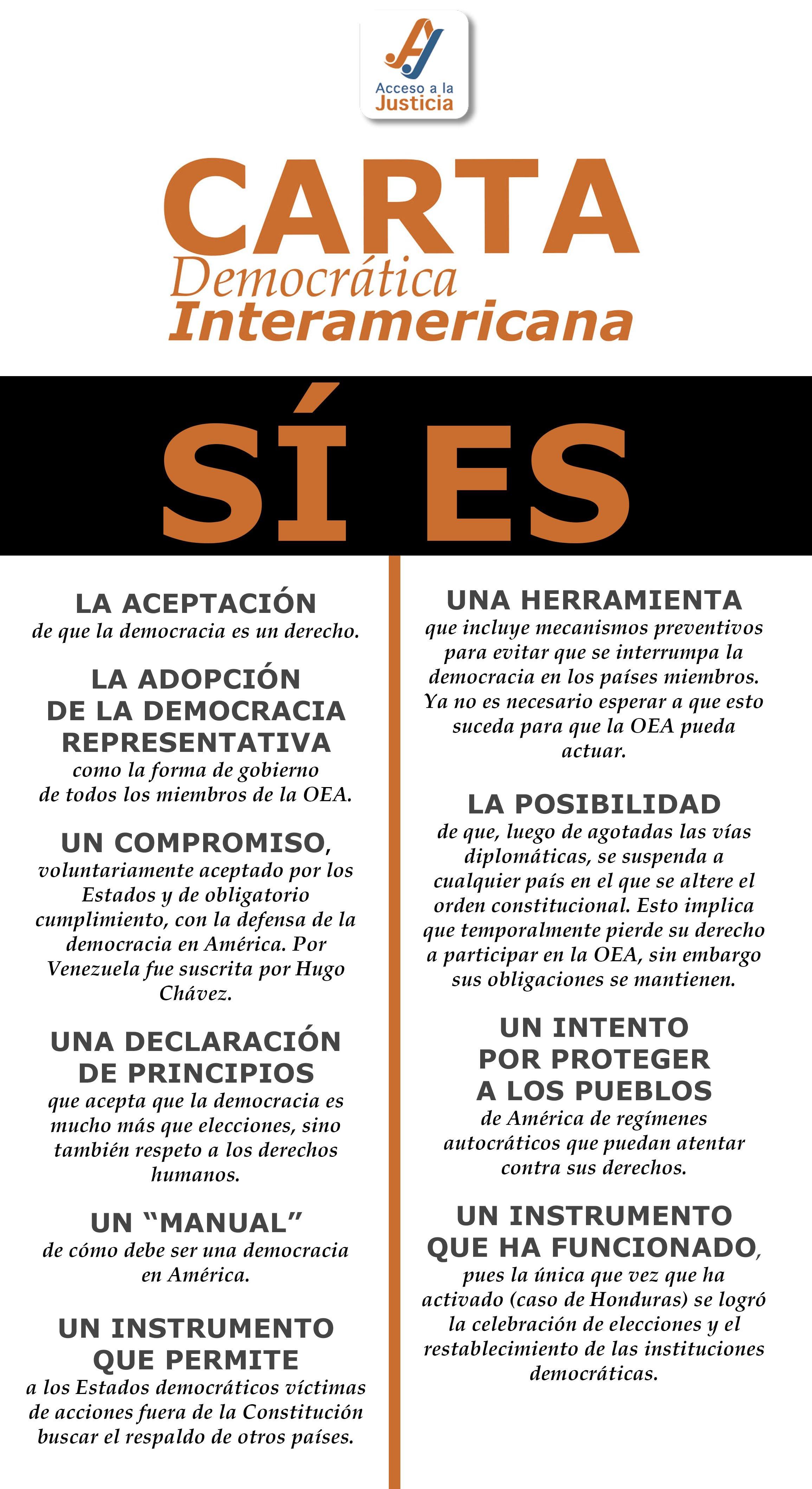¿Qué es la Carta Democrática Interamericana?