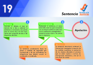 manual 1_Page_22