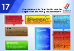 manual 6_Page_19