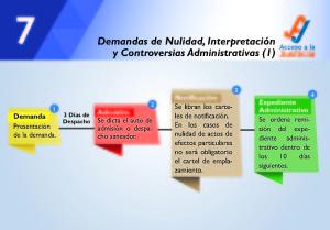 manual 7_Page_10