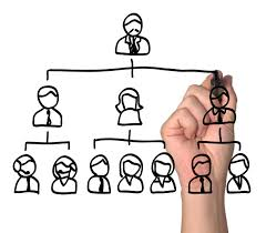 Criterios para la calificación de trabajador como de dirección