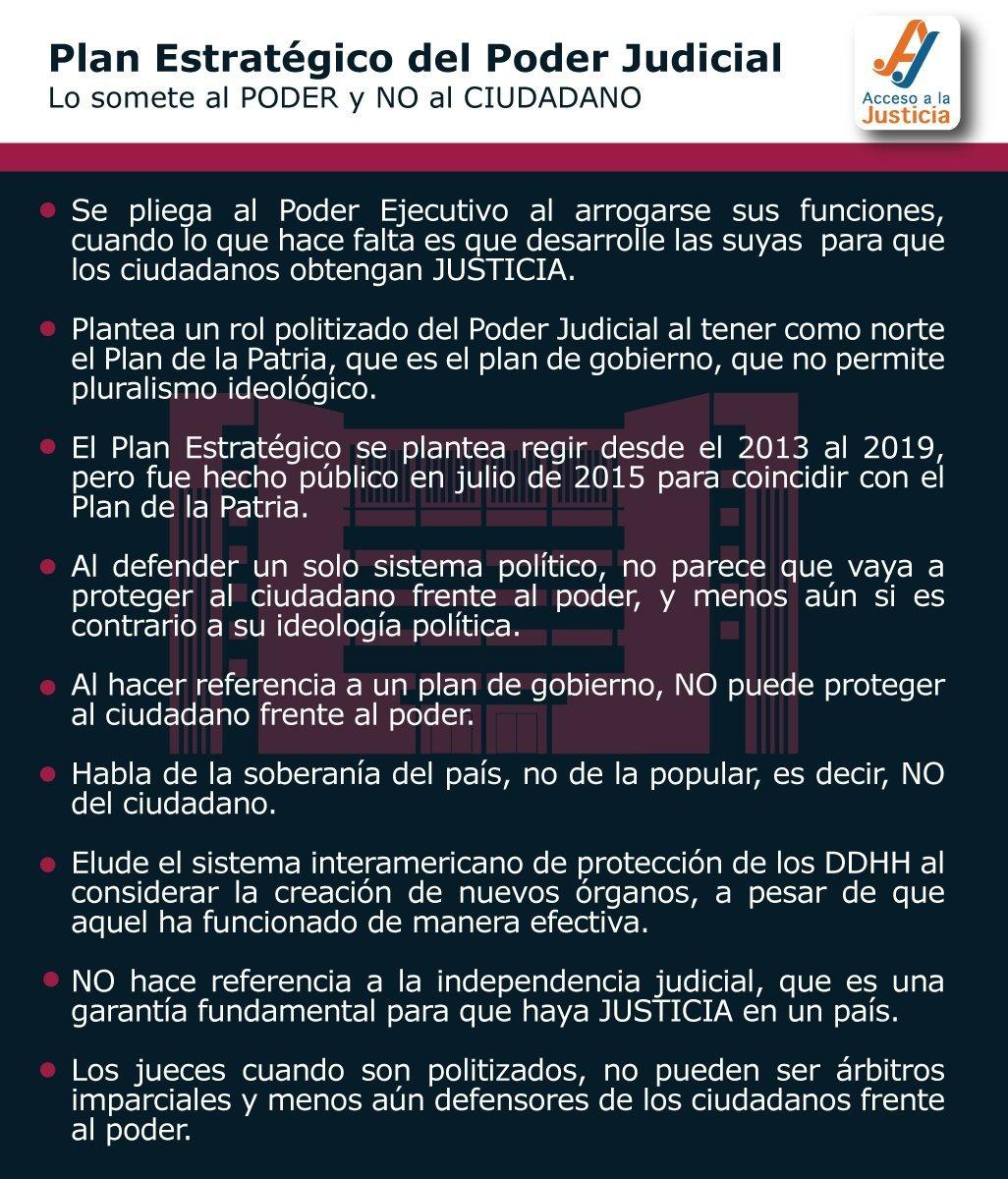 Plan del Poder Judicial vs. ciudadano/sumisión al Poder Ejecutivo