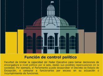 TSJ vs. función de control político de la AN