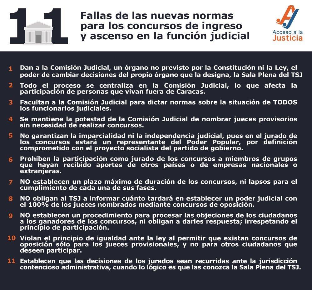 11 fallas de las nuevas normas para los concursos de ingreso y ascenso en la función judicial