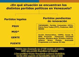 4 claves de la crisis de las elecciones regionales