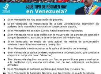 ¿Qué tipo de régimen hay en Venezuela? Pues una Dictadura.