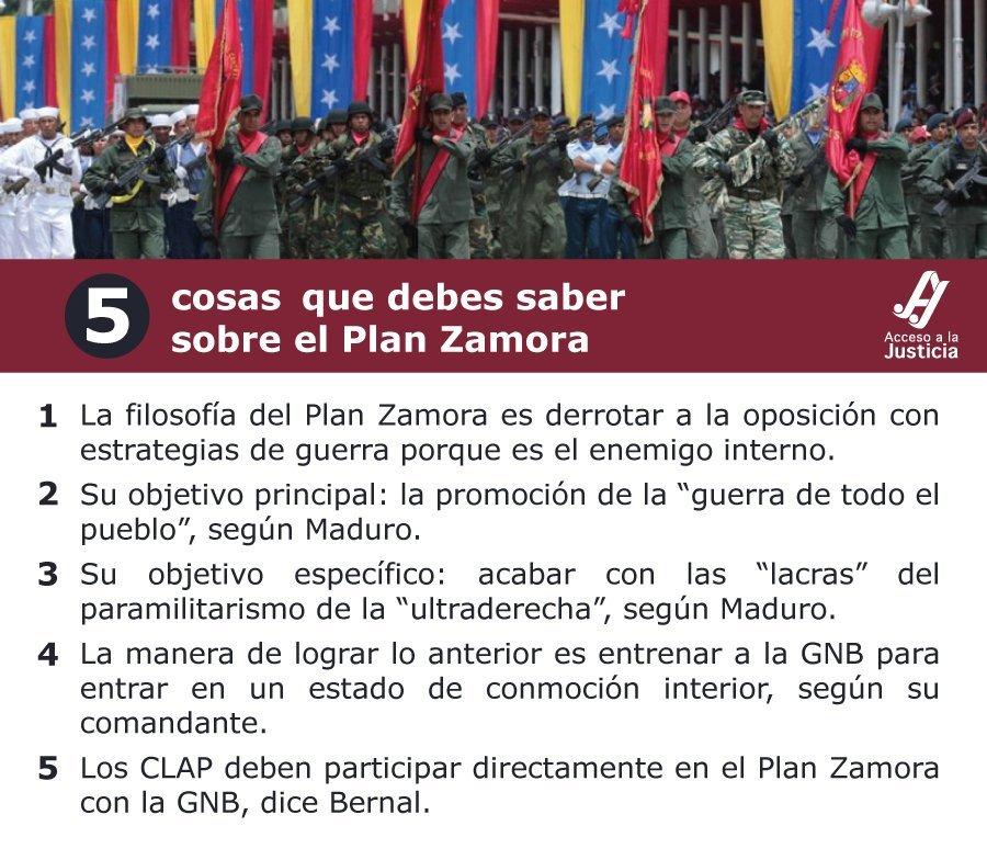5 Cosas que debes saber sobre el Plan Zamora
