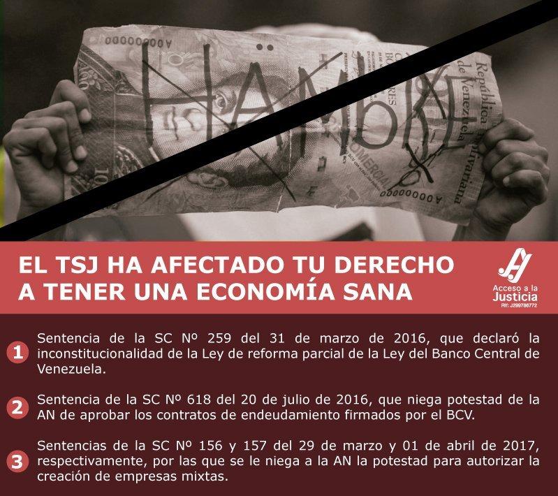 El TSJ ha afectado tu derecho a tener una economía sana