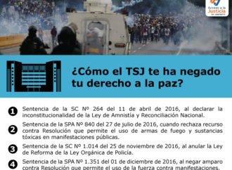 ¿Cómo el TSJ te ha negado tu derecho a la paz?
