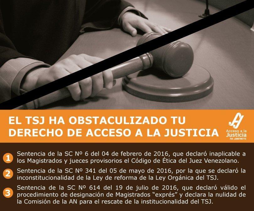 El TSJ ha obstaculizado tu derecho de acceso a la justicia