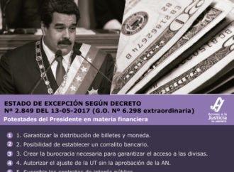Potestades que otorga el Estado Excepción al Presidente en materia financiera