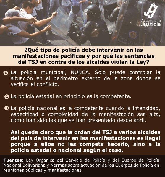 ¿Qué tipo de policía debe intervenir en las manifestaciones pacíficas y por qué las sentencias del TSJ en contra de los alcaldes violan la Ley?