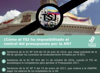 ¿Comó el TSJ ha imposibilitado el control del presupuesto por la AN?