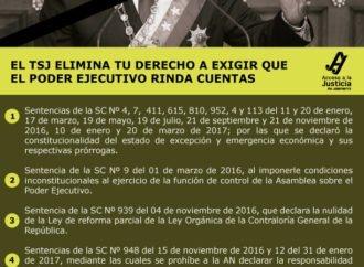 EL TSJ elimina tu derecho a exigir que el Poder Ejecutivo rinda cuentas