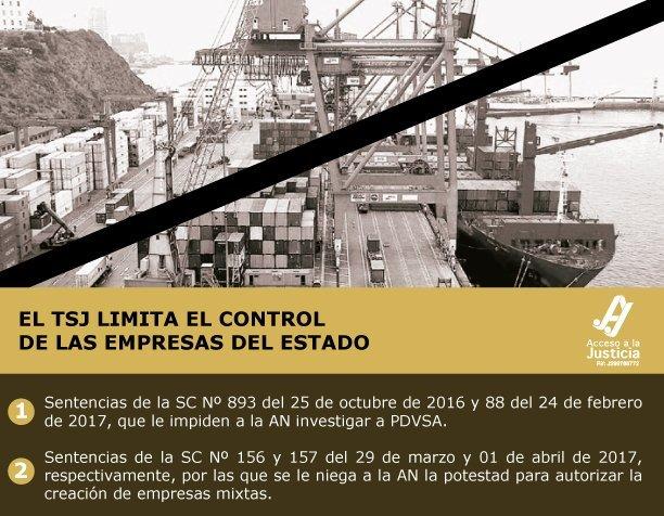 El TSJ limita el control de las empresas del Estado