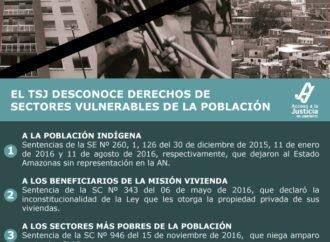 El TSJ desconoce derechos de sectores vulnerables de la población