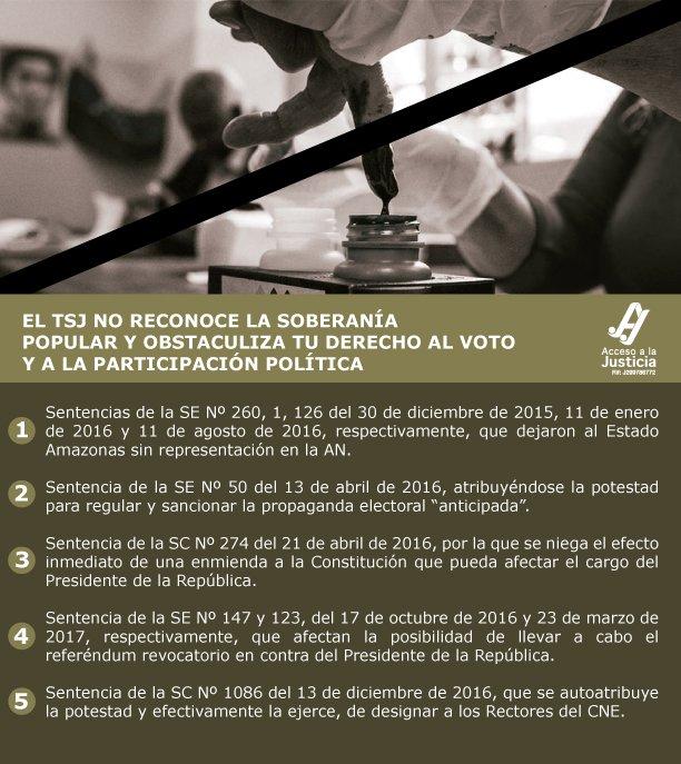 El TSJ no reconoce la soberanía popular y obstaculiza tu derecho al voto y a la participación política