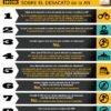 8 nociones básicas sobre el desacato de la Asamblea Nacional