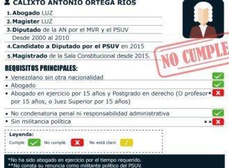 Magistrado exprés Calixto Ortega