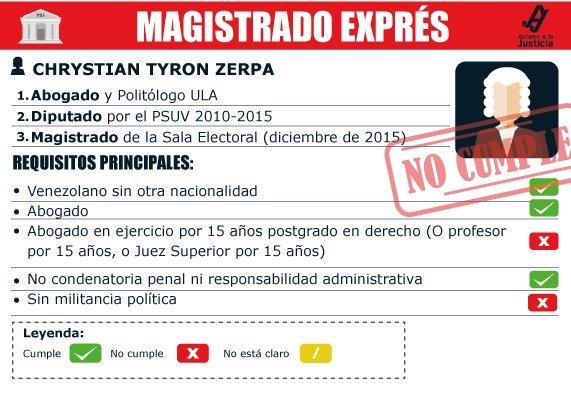 Magistrado exprés Chrystian Zerpa
