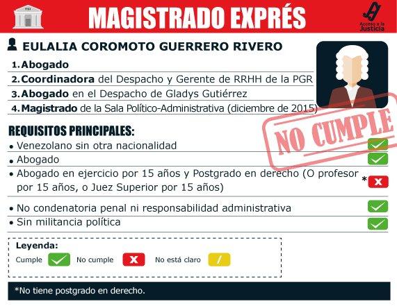 Magistrada exprés Eulalia Guerrero