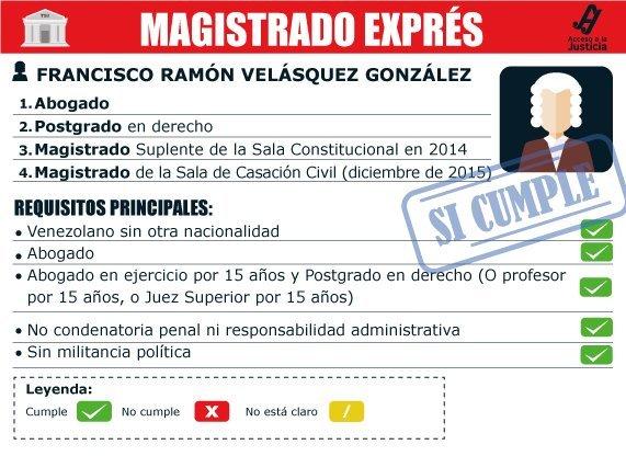 Magistrado exprés Francisco Velásquez