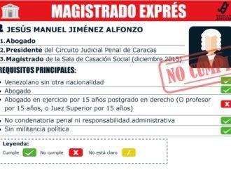 Magistrado exprés Jesús Jiménez