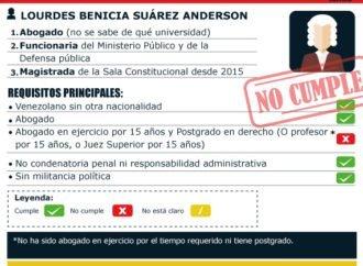 Magistrada exprés Lourdes Suárez