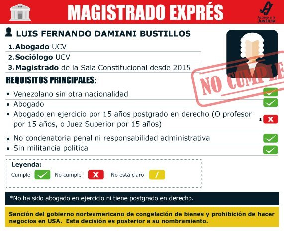 Magistrado exprés Luis Damiani