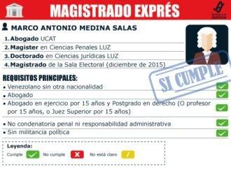 Magistrado exprés Marco Medina