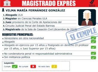 Magistrada exprés Vilma Fernández