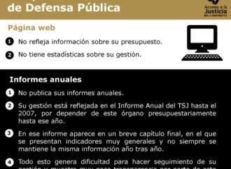 La opacidad de la información de Defensa Pública