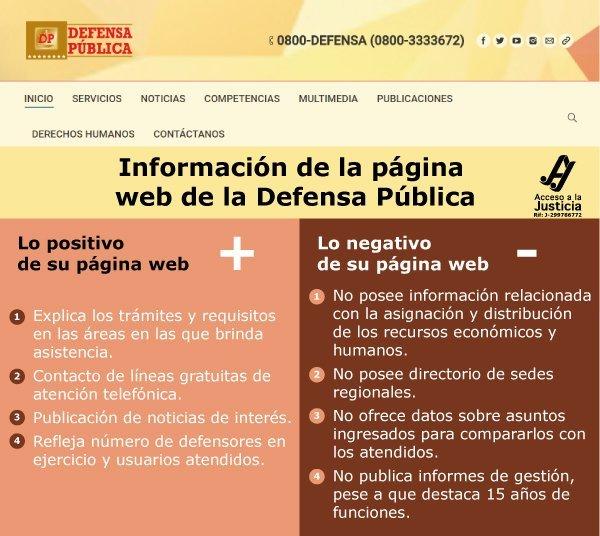 Información de la página web de la Defensa Pública