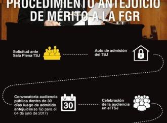 Procedimiento de antejuicio de mérito a la FGR