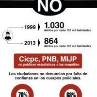 ¿Disminuyó el delito en Venezuela?
