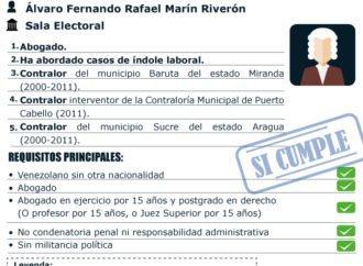 Conoce al Magistrado Álvaro Marín