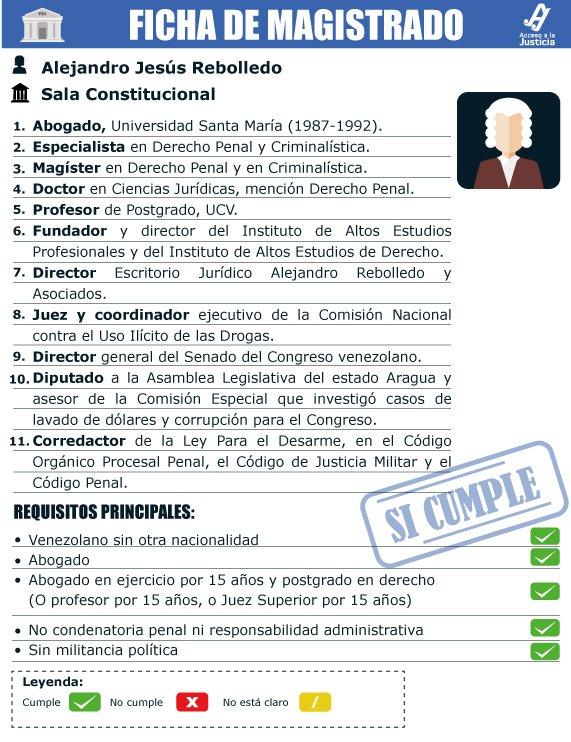Conoce al Magistrado Alejandro Rebolledo