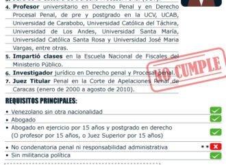 Conoce al Magistrado Ángel Zerpa