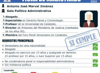 Conoce al Magistrado Antonio Marval