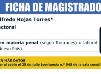 Conoce al Magistrado Jesús Rojas