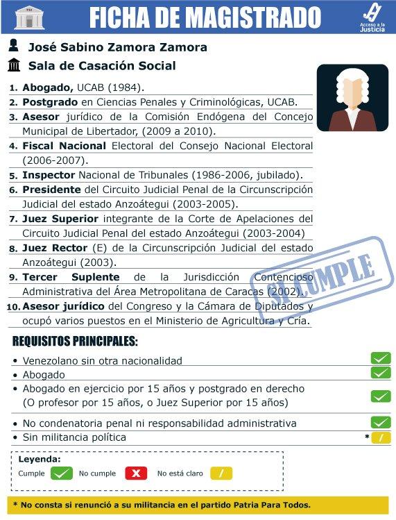 Conoce al Magistrado José Sabino