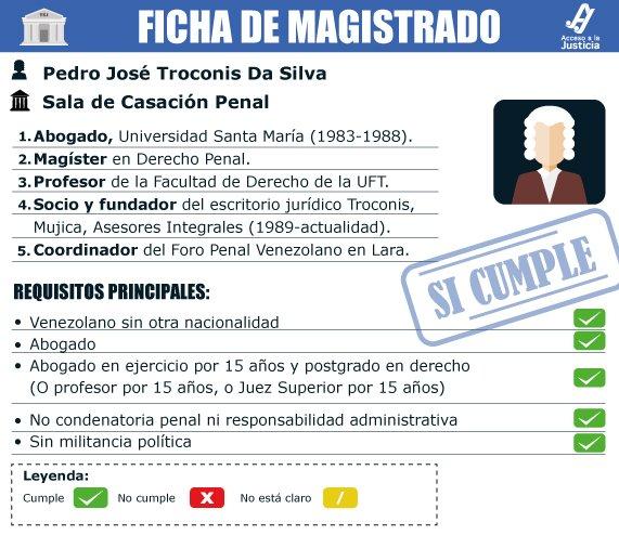 Conoce al Magistrado Pedro Troconis