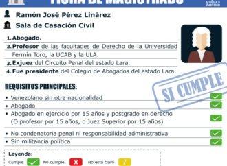 Conoce al Magistrado Ramón Pérez