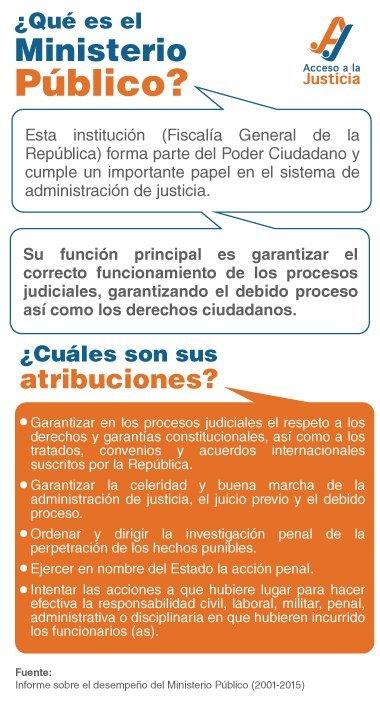 ¿Sabías que el Ministerio Público y la Fiscalía son la misma institución?